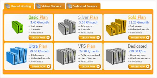 orange-website-hosting-plan OrangeWebsite.com Reviews (Hosting Uptime, Designs, Support, Offers, Services, Disadvantages, ...)