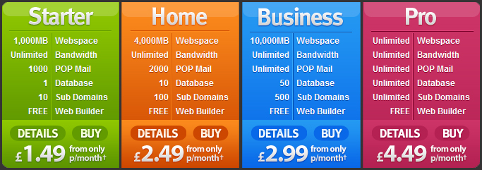 pixelinternet-hosting-plans Pixel Internet Hosting Review (Disadvantages, Voucher Codes, Support Level, ...)