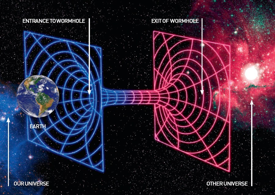 time-travel-is-possible How Time Travel Can Be Possible