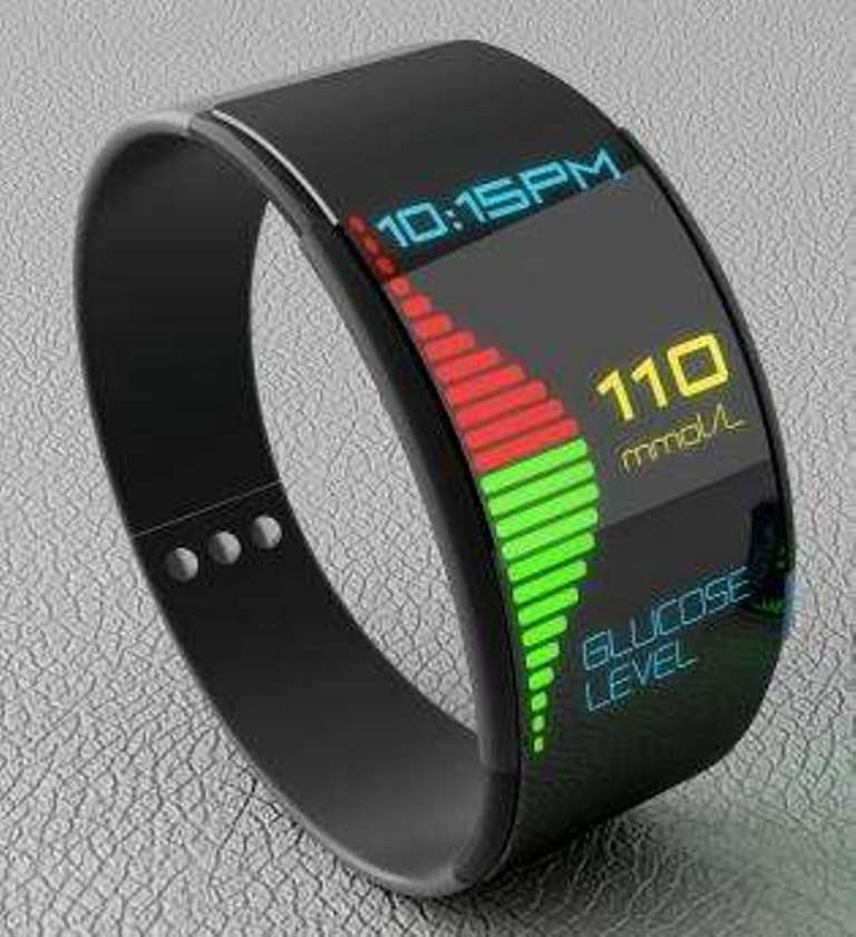 Diabetic-Watches Top 30 Multifunctional Watches & Their uses