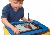 Photo of The Awesome iPad Accesssories Attracts Kids