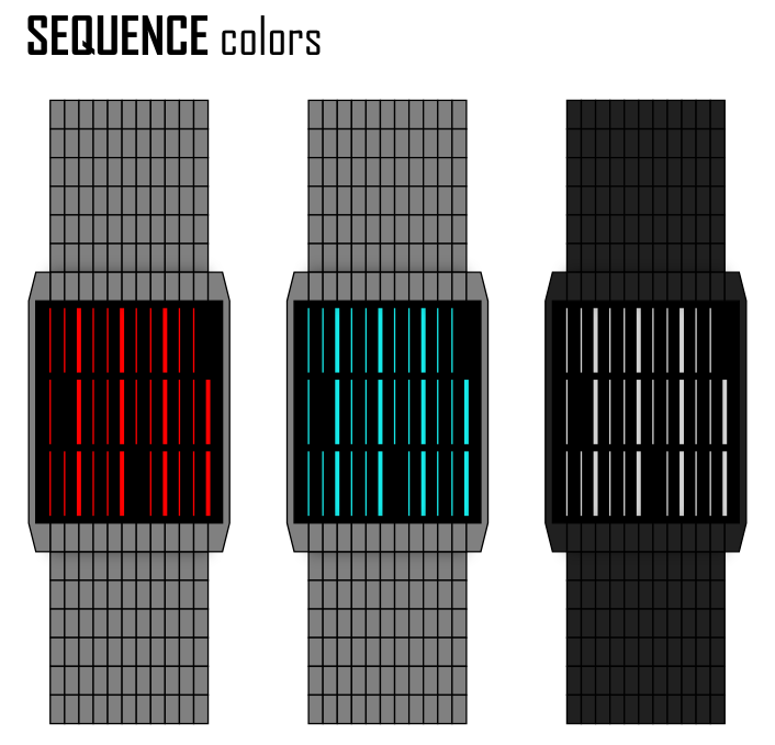 sequence-5 How Will You Read These Encoded Watches?