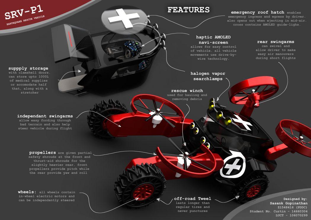 srv-p11 15 Futuristic Emergency Auto Design Ideas