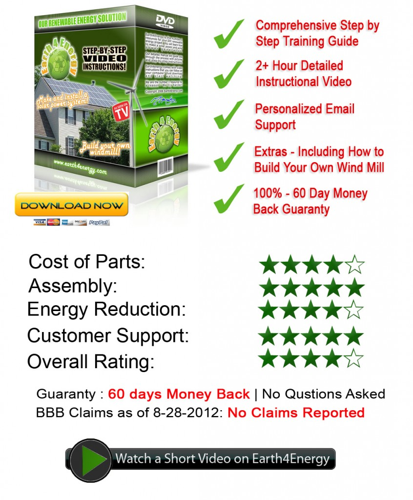 Earth4Energy-Review The Simplest Methods to Slash Your Power Bill By Earth4Energy