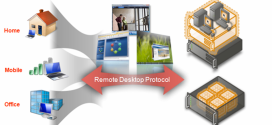 What Is The Importance of Virtual Desktop Infrastructure?