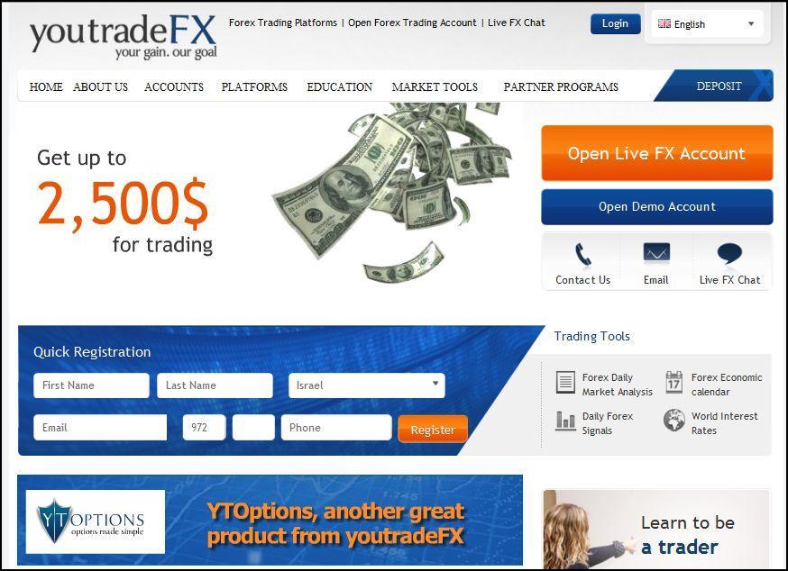 YouTradeFX Top 10 Forex Brokers