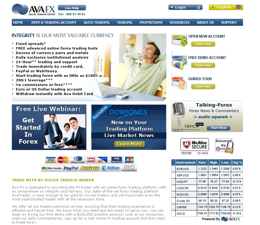 avafx_forex_web_review Top 10 Forex Brokers