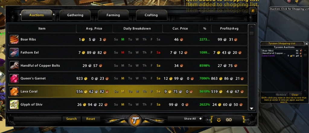 bigscreen_auction How To Make Tons of Gold In WoW? Tycoon World of Warcraft Gold Addon Review