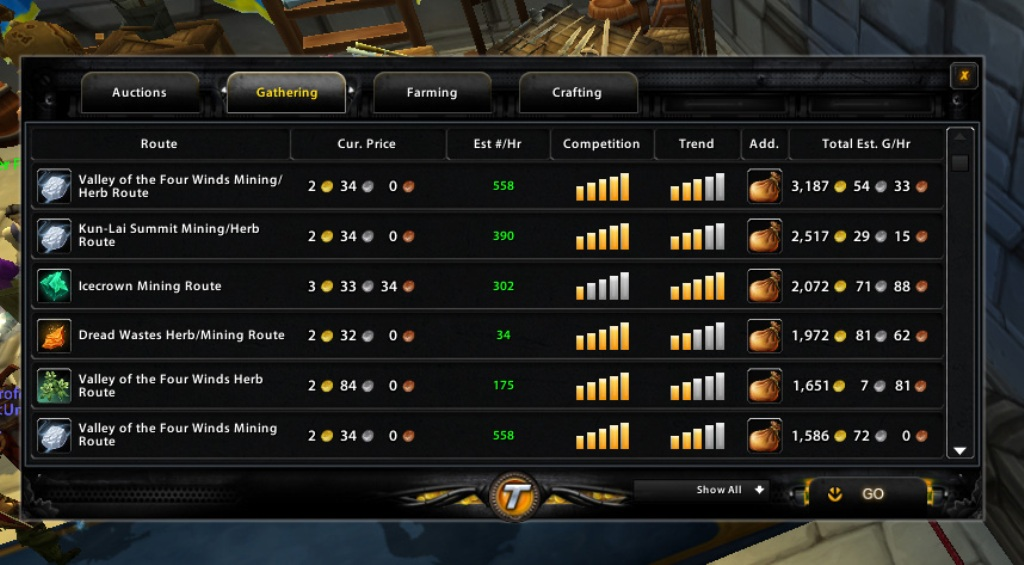 bigscreen_gathering How To Make Tons of Gold In WoW? Tycoon World of Warcraft Gold Addon Review