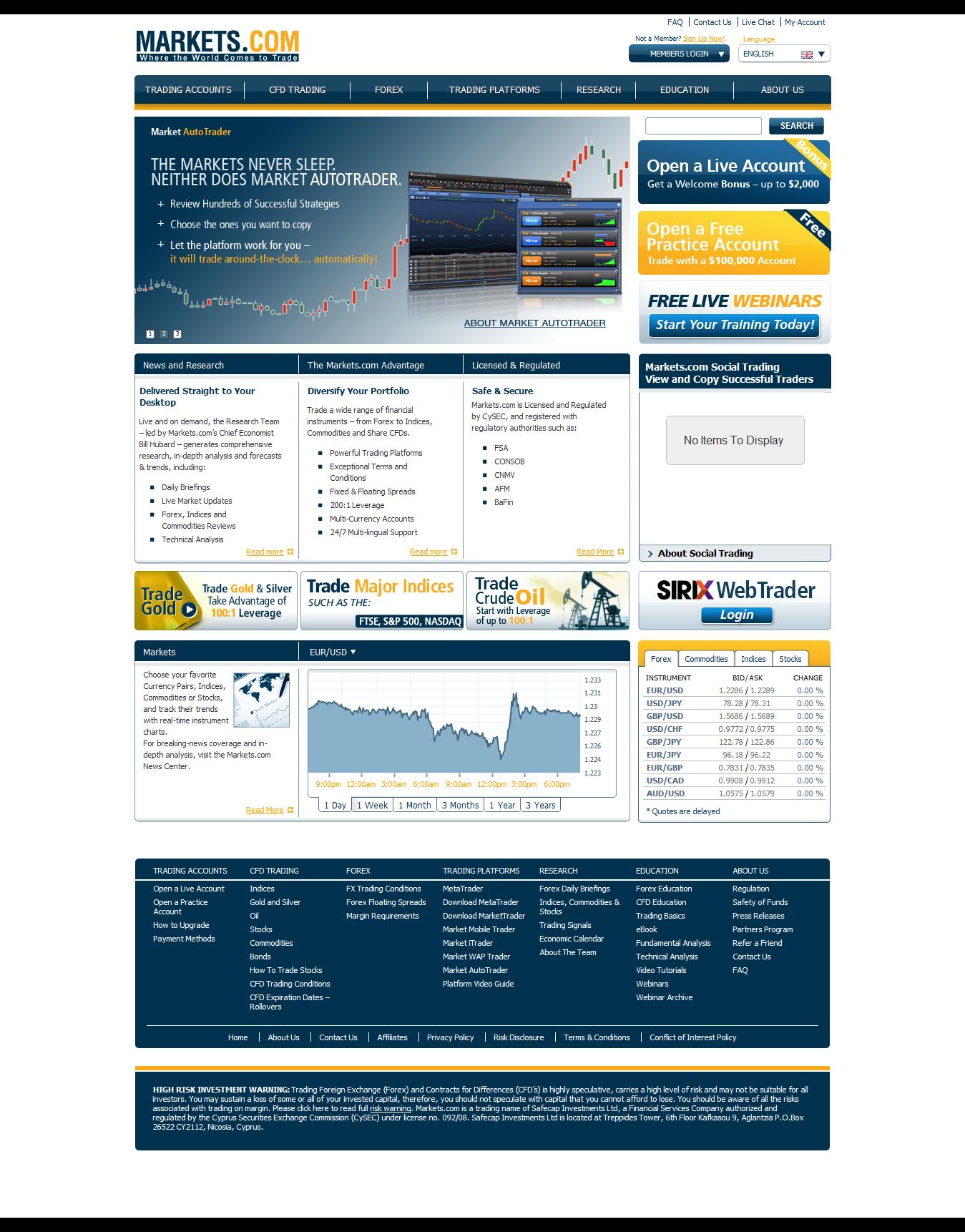 markets-com-forex-broker-rating Top 10 Forex Brokers