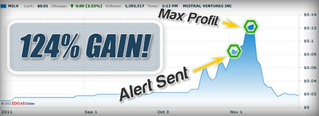 milv How to Invest Your Money in The Stock Market Using Stock Tips