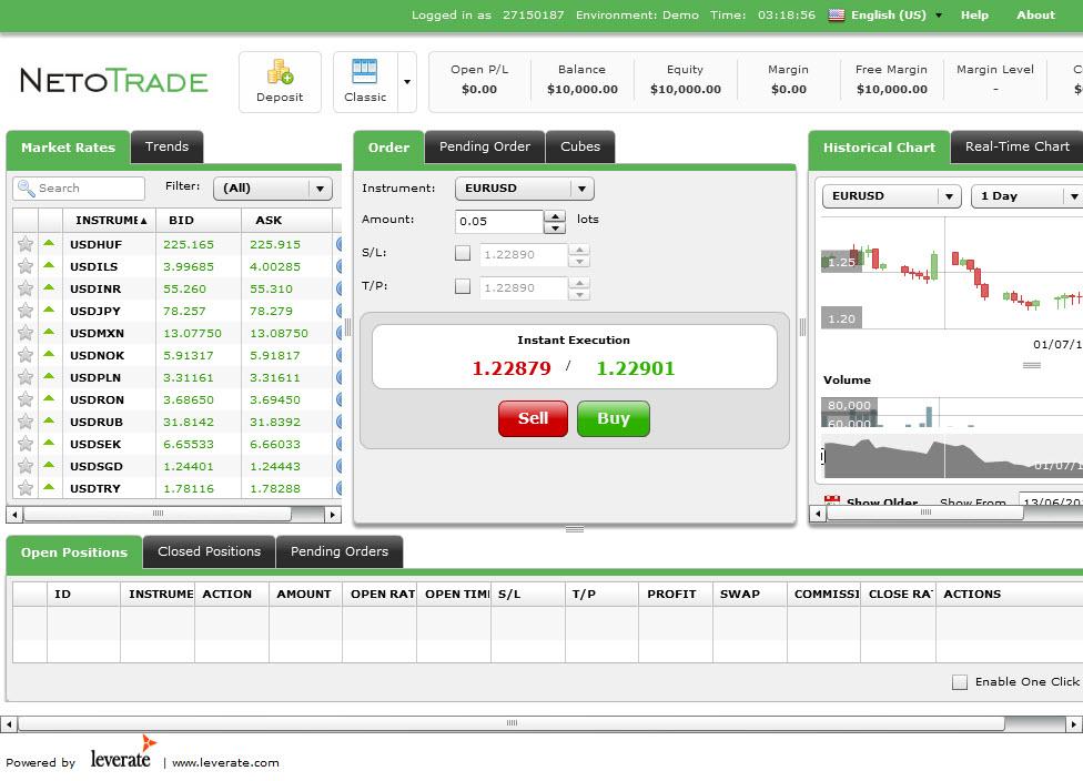 neto-trade-webtrader Top 10 Forex Brokers
