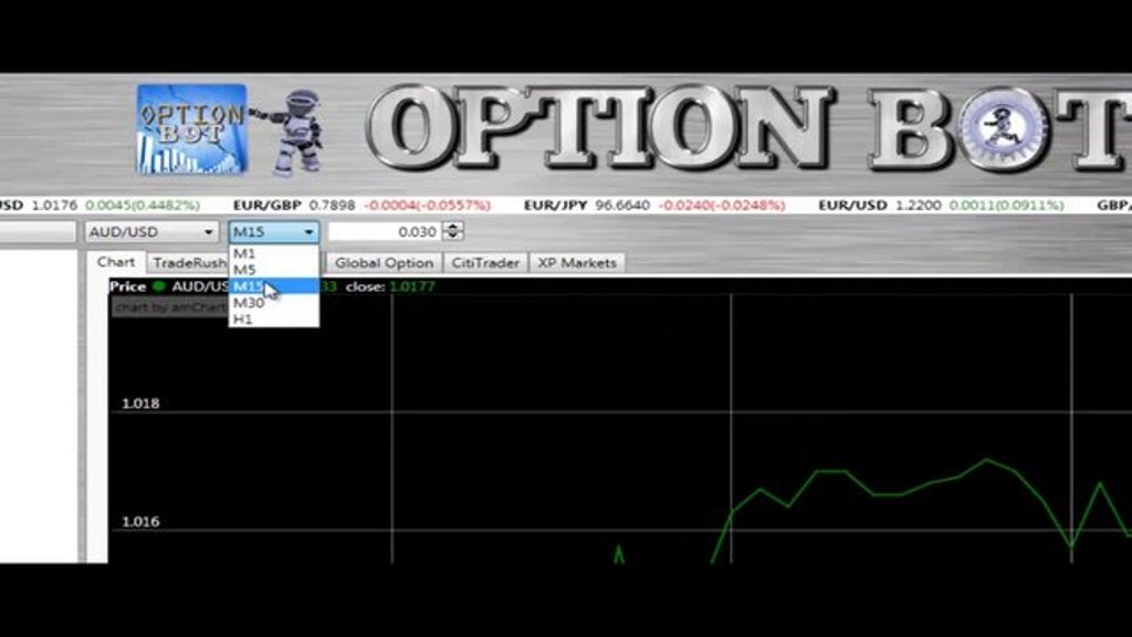 optionbot. How To Trade Binary Options Using OptionBot