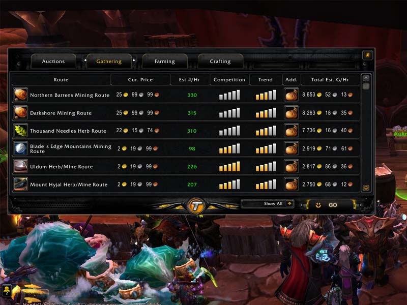wow-tycoon-gathering-modul How To Make Tons of Gold In WoW? Tycoon World of Warcraft Gold Addon Review