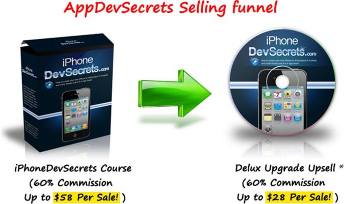 SellingFunnel Create Your iPhone or iPad App or Game the Easiest Way Using App Dev Secrets