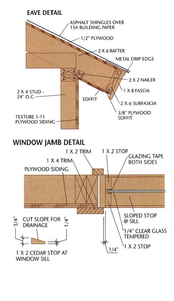 Shed_Blueprints_Materials Get Access to 14,000 Woodworking Plans & Projects
