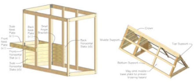 Step-by-step-chicken-coop-plans How to Build Your Own Inexpensive Chicken Coop Easily