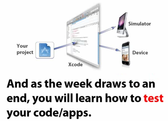 appdevsecrets2 Create Your iPhone or iPad App or Game the Easiest Way Using App Dev Secrets