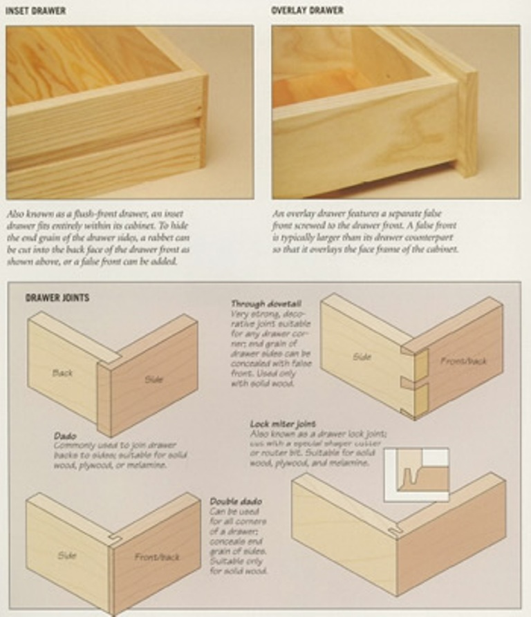 plans-for-furniture-free 9000 Inspiring Furniture and Craft Plans