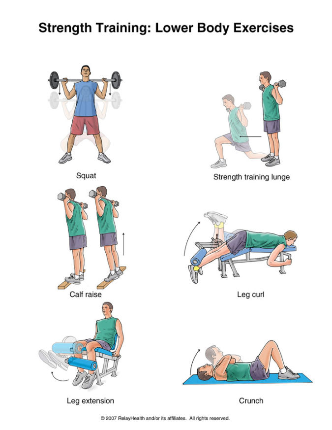 strength-training How to Lose Arm Fat
