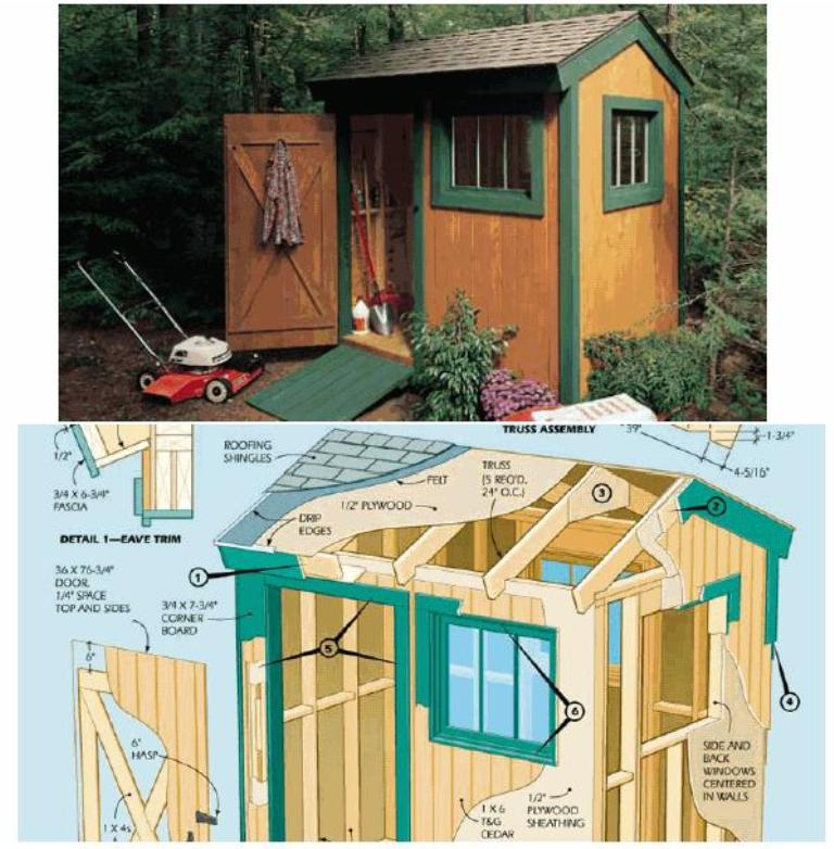 teds-woodworking-house-plans How to Build Woodworking Projects Quickly & Easily on Your Own?
