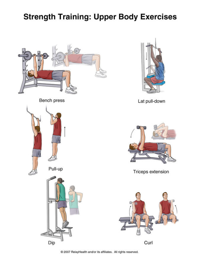 upper-body-workout How to Lose Arm Fat