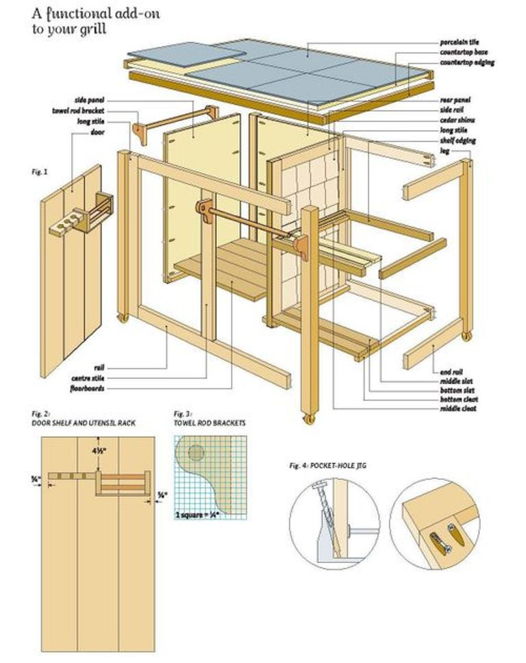 woodwork How to Build Woodworking Projects Quickly & Easily on Your Own?