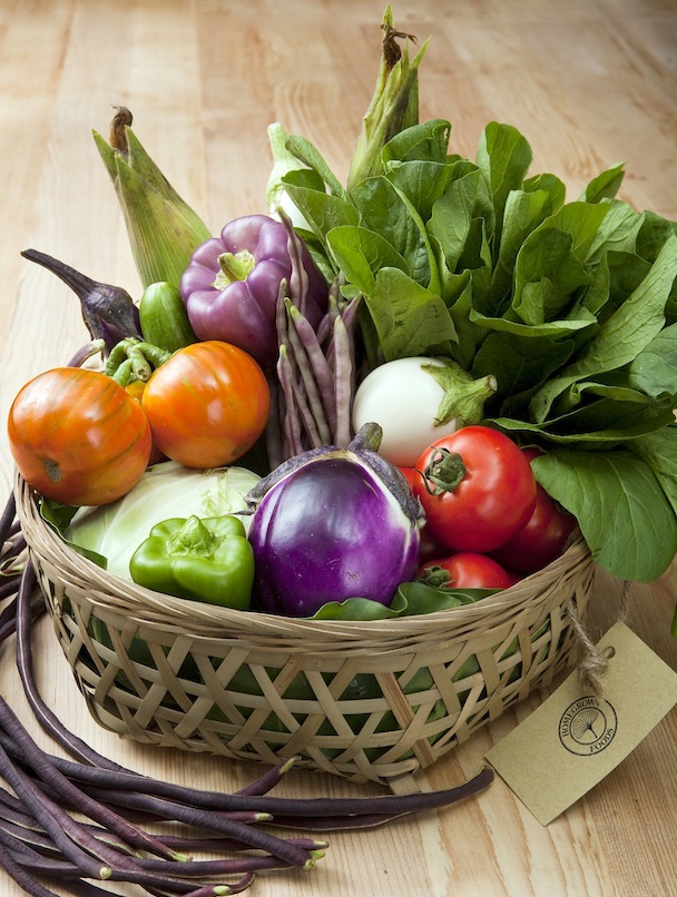 Basket-1 Baskets For Fruits And Vegetables In Your Kitchen