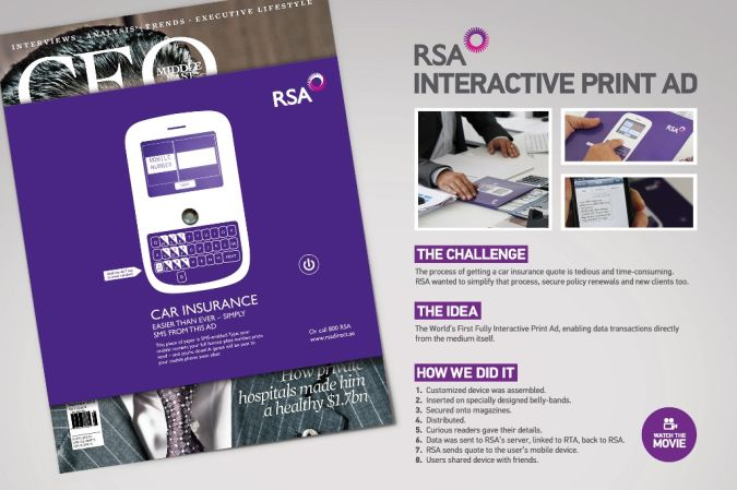 RSA Top 10 Most Interactive Car Print Ads