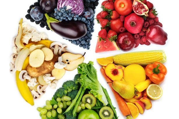 Fruits+and+vegetables+separated+by+colour+groups Eat More Colorful Foods For Optimal Health