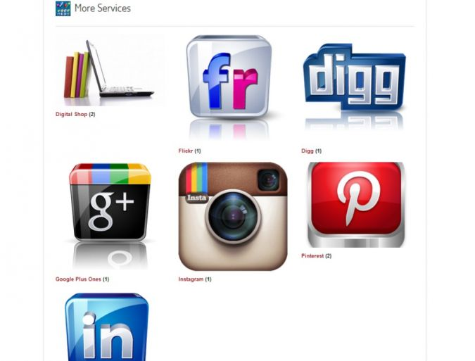 New-Picture-6 Increase Online Traffic with Scope Company Social Marketing - Deep Review