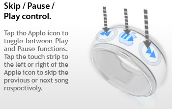 "i-ring-apple2 Control Your iPhone, iPod And Any Apple Device Remotely Through Using ""i Ring"""