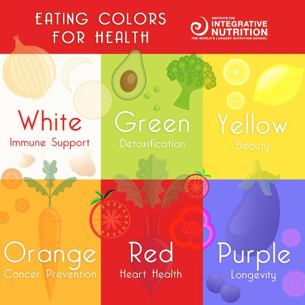 infographicseatingcolorsofhealth Eat More Colorful Foods For Optimal Health