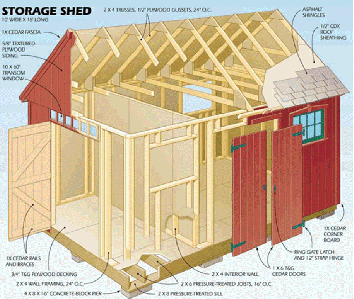 0-1 Start Building Amazing Outdoor Sheds and Woodwork Designs
