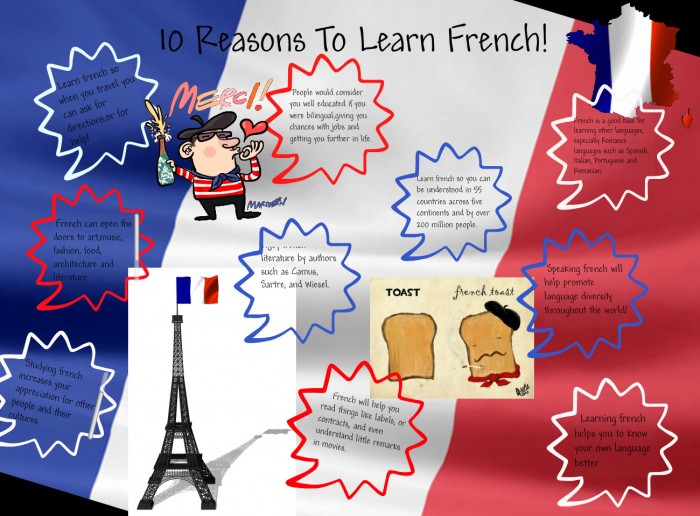 10-reasons-to-learn-french-source Speak French Like You ARE a Native French Speaker