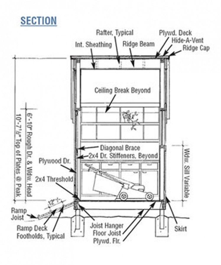 shed-blueprints-plans. Start Building Amazing Outdoor Sheds and Woodwork Designs