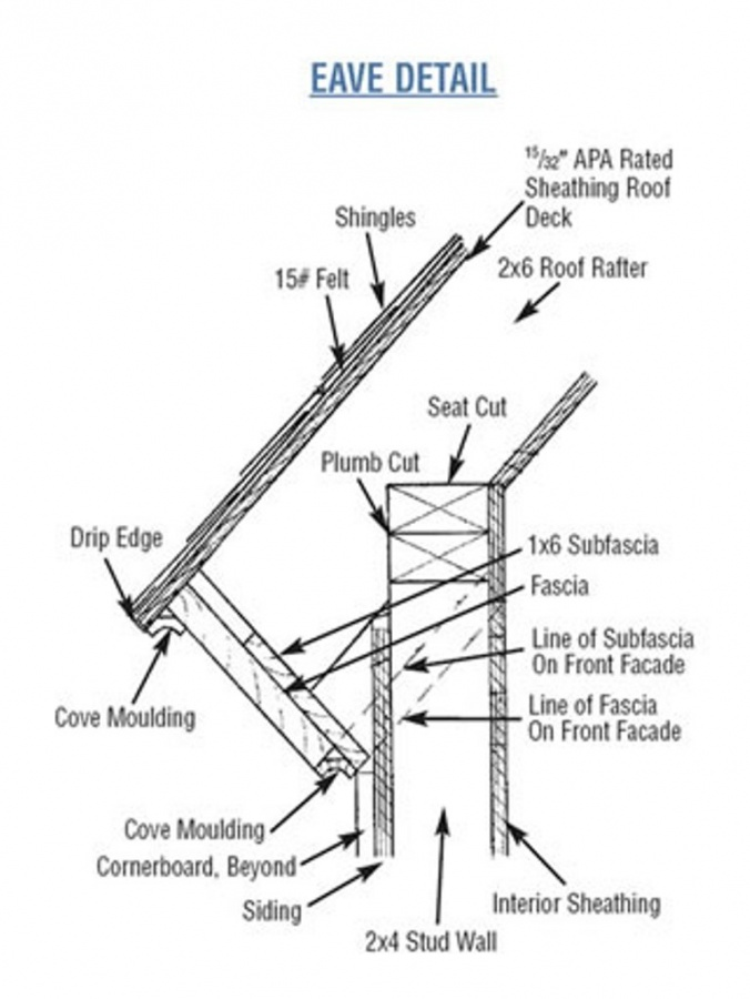 shed-blueprints-plans Start Building Amazing Outdoor Sheds and Woodwork Designs
