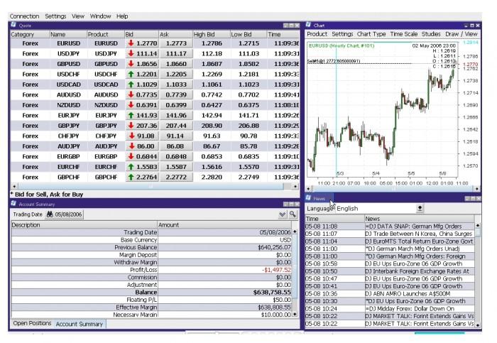 1053_MarketsTrader_1 Get up to $2000 Bonus when You Start Trading with Markets.com