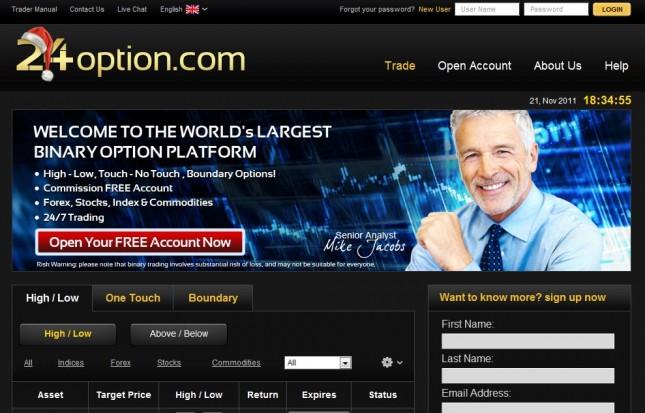 12-645x413 Review On 24Option.Com