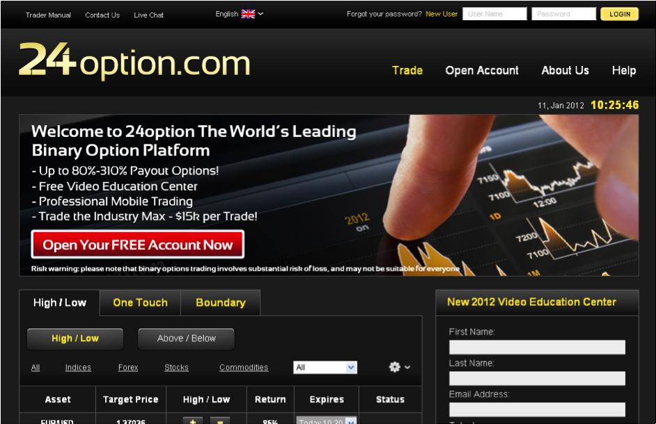 24option Review On 24Option.Com