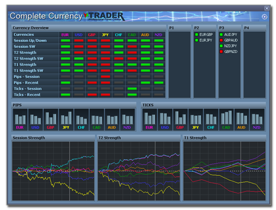 Dashboard Completecurrencytrader.com Provides Exclusive Forex For Traders' Who Stand Above The Crowd