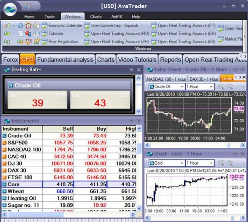Forex-Trading-Platform-View-2- Get up to $5000 as a Bonus with Ava FX for Your New Account