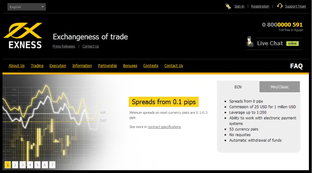 New-Picture-104 EXNESS Offers Bonuses, Contests, Leverage up to 1:2000 and More