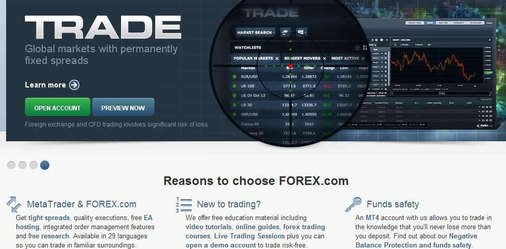 New-Picture-11 Learn How to Trade Like a Professional with Forex.Com