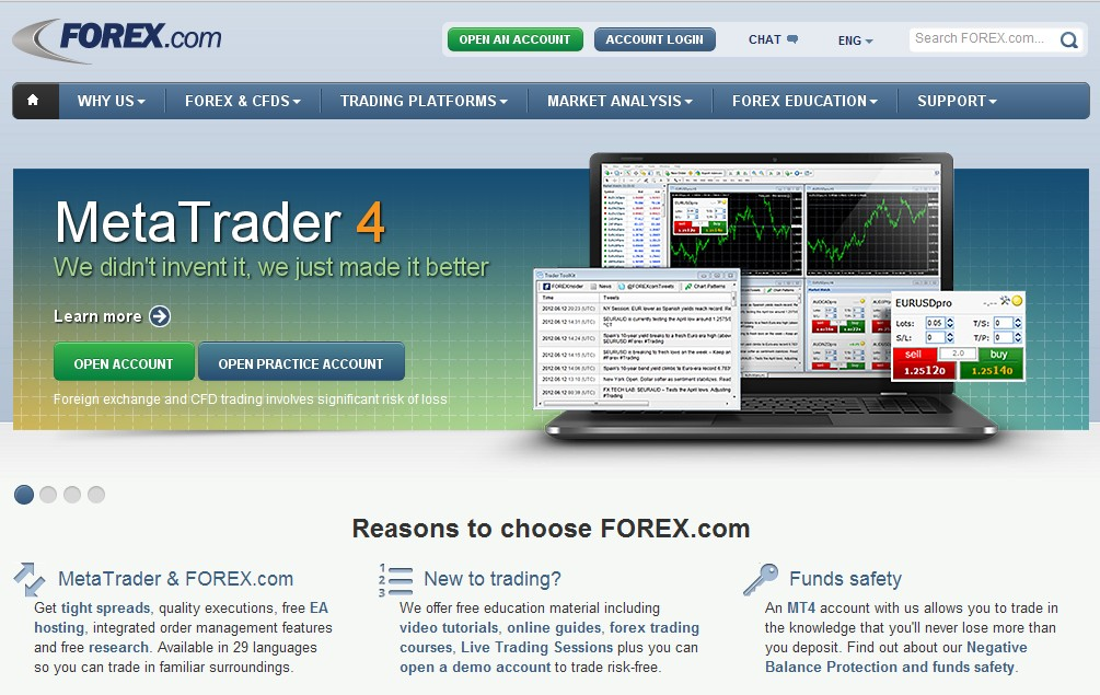 New-Picture-111 Learn How to Trade Like a Professional with Forex.Com