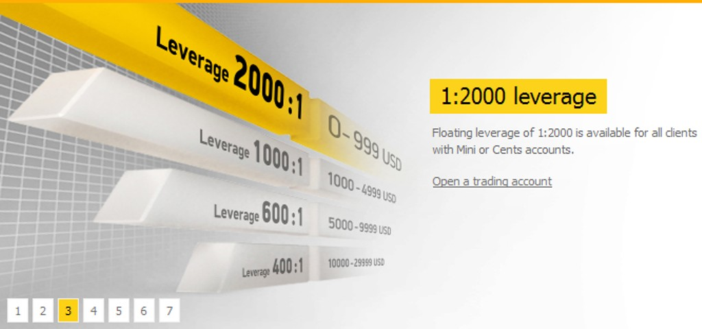 New-Picture-122 EXNESS Offers Bonuses, Contests, Leverage up to 1:2000 and More