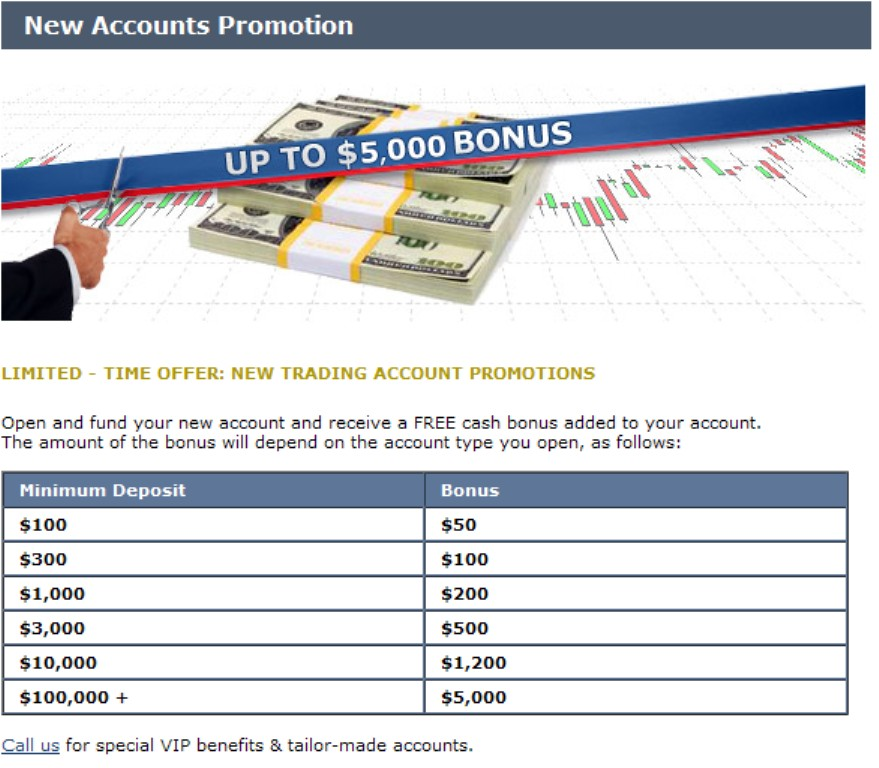 New-Picture-25 Get up to $5000 as a Bonus with Ava FX for Your New Account