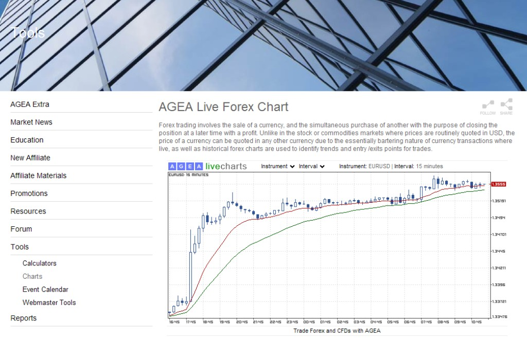 New-Picture-54 Start Online Trading with AGEA without Any Deposits