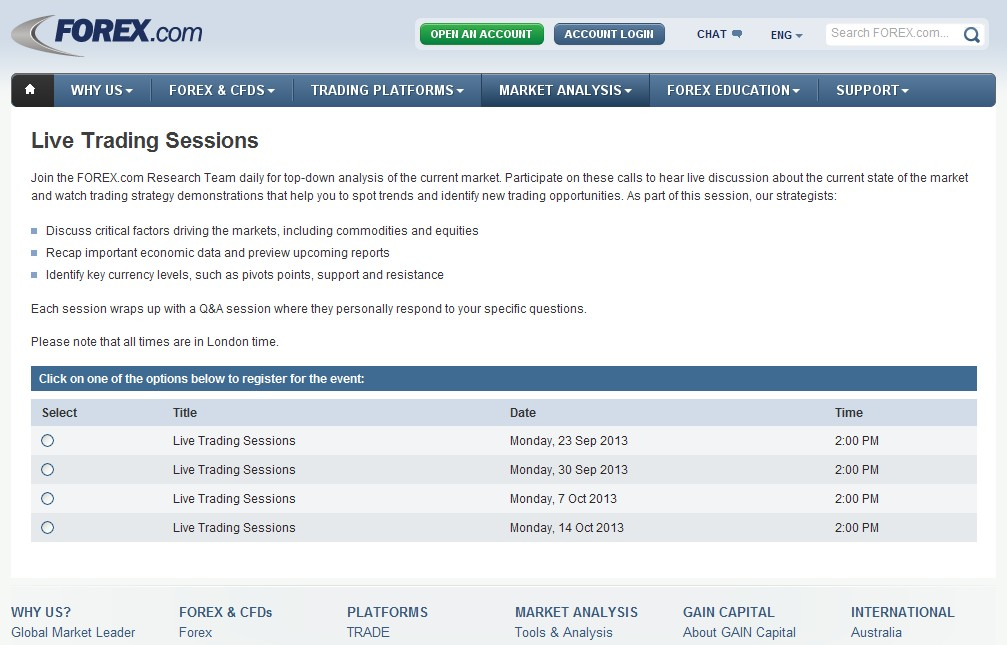 New-Picture-8 Learn How to Trade Like a Professional with Forex.Com