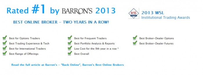 New-Picture-810 Maximize Your Return with Interactive Brokers Through Lowering Your Costs